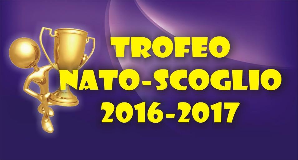 CLASSIFICA NATO-SCOGLIO, SCOGLIO-NATO E SCOGLIO-ARBITRO DOPO JUVENTUS-FIORENTINA