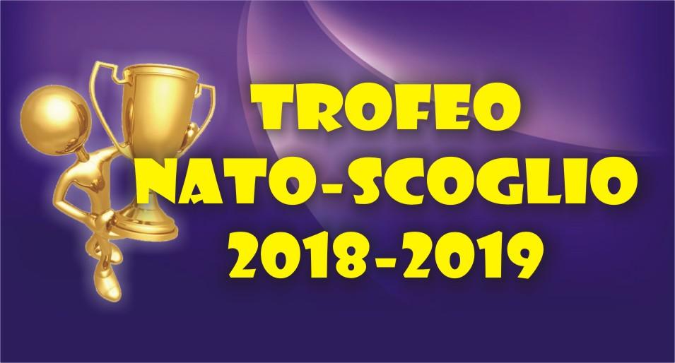 RISULTATI E CLASSIFICA DEI TROFEI NATO-SCOGLIO DOPO SAMPDORIA-FIORENTINA